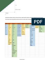 Terraform_Functions.pdf