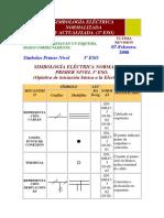 TEMA 5 SIMBOLOGÍA ELÉCTRICA_2 (1).docx