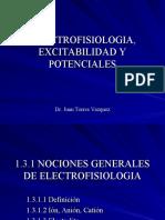 ELECTROFISIOLOGIA[1]