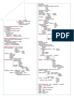 FluxCad - 601 - Pré-História Humana.odt
