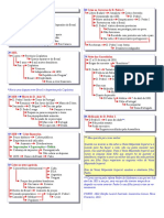 FluxCad - 801 - Período Regencial.odt