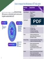 KPI.pptx