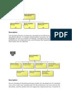 etom service development processes