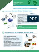 liste-produits-eco-pass