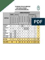 Oferta de campos clinicos proceso 2020-I