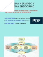 basesfisiologicasdelaconducta