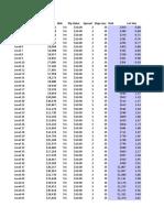 Percentage Equity Model (1).xls