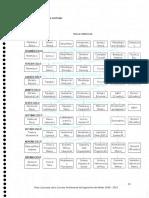 p18m-ingminas.pdf
