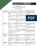 Informe de las prácticas  Pedagógicas 2019 indicando  logros, dificultades  y acciones  a mejorar al 2020 por área y grado. (Anexo 1).