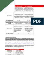 Airtel_postpaid_plan