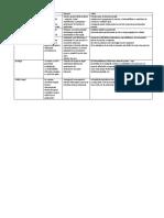 tabel analiza steep coca cola.docx