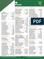 Excel-2016-Keyboard-Shortcuts-Cheat-Sheet