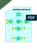 M-109 Génesis Estelar