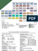 Malla Mecánica UTP.pdf