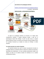 PRINCIPIOS BASICO DE PEDAGOGÍA SISTEMICA