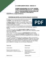 LECTURAS COMPLEMENTARIAS  UNIDAD IV