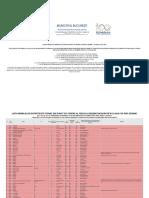 lista cladiri cu risc seismic oct 2019