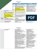 Comparaison des  exigences QSE