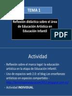 Actividad- reflexión sobre el currículo.pdf