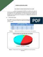 Subestaciones del Perú