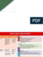 SWOT- BPCL