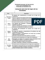 EJEMPLO  FORMATOS PORTAFOLIO FIC1