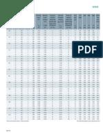 SIEMENS 09 Planning Data GEAFOL Ecodesign Transformers