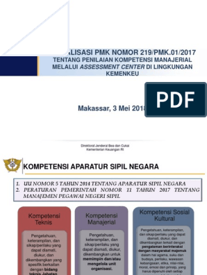 Sosialisasi Pmk 219 We'll show you career clusters you might like. sosialisasi pmk 219