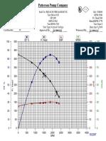 Annex4_DPW FFSystem - Pump curves