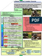 IBOLC Course Curriculum