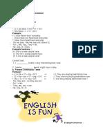 16 Tenses in English Grammar