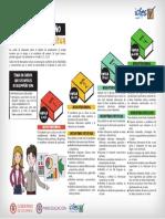 Niveles de desempeno prueba de lectura critica Saber 11.pdf