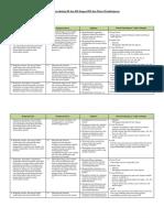 Analisis Keterkaitan KI dan KD dengan IPK dan Materi Pembelajara1