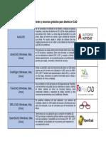 lista de programas CAD