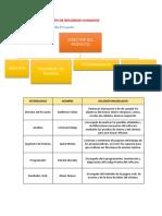 AVANCE 4.GRUPO2 tiendas-CORRECCIONES mass.docx