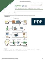 Faucet production process