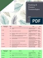 Banking & Finance Terminologies.pptx