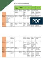 SEGUNDA PARTE- tabla de procesos de  soldadura.docx