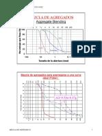 12. Mezcla de agregados.pdf