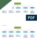 4.3.1 EP 3 Analisis Pohon Masalah 2019.docx