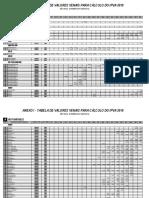 IPVA 2018 - Publicação DOE 2018 IMESP - Anexo I - Tabela de Valores Venais.pdf