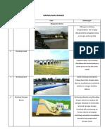list bangunan irigasi