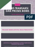 361562163-Siklus-Transaksi-Dan-Proses-Bisnis.pdf