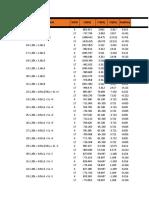1st Floor Column tabulation final.xlsx
