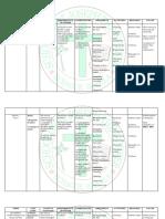 Curriculum-map-in-grade-5-2018-2019 (1)