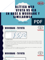 ANALÍTICA WEB DE TOYOTA VS KÍA