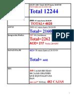 Total de cajas hasta 30 de mayo de 2009.doc