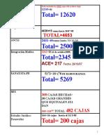 Total de cajas hasta 30 de NOVIEMBRE de 2009.doc