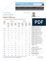 electricalnotes-wordpress-com-2011-04-24-pcv-cable-current-rating-