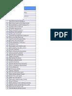 256839_daftar peserta KP 2020 dan pembimbing
